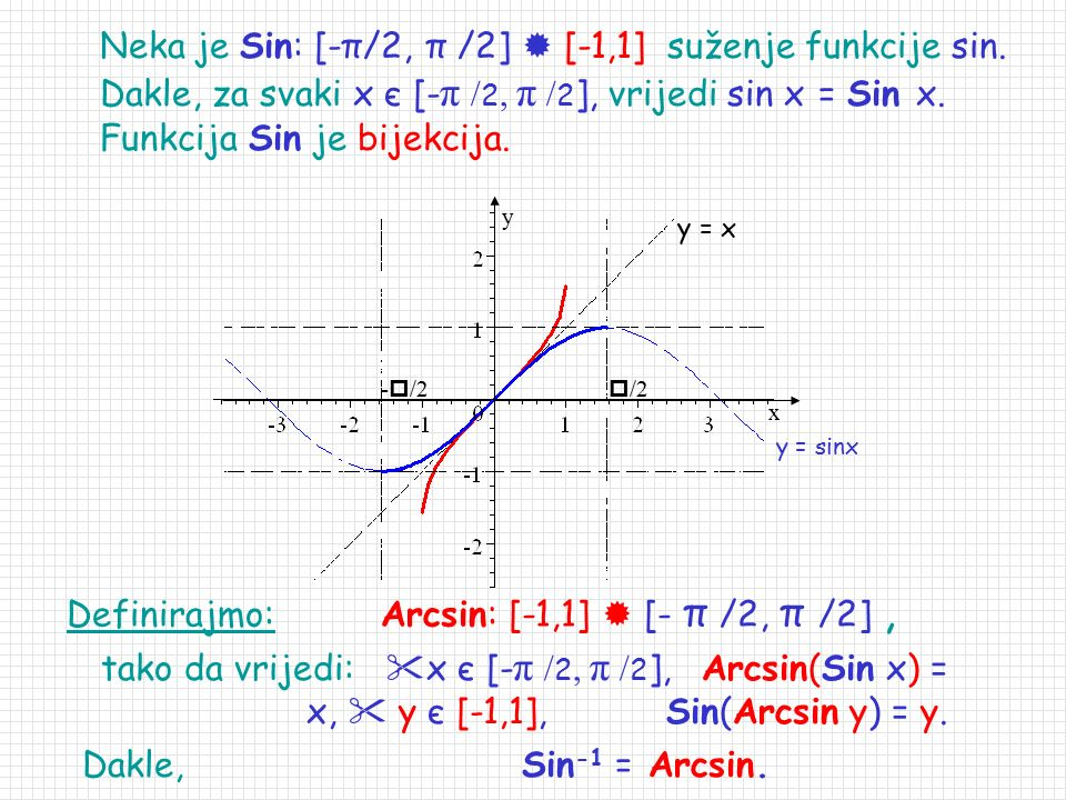 Definirajmo: Arcsin: [-1,1]  [- π /2, π /2] ,